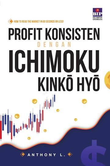 Cuan Saham dengan Teknik Ichimoku
